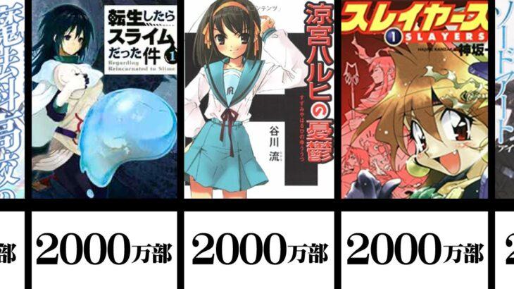 【ランキング】『転スラ』『リゼロ』『SAO』人気のラノベランキング